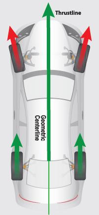 Rear Adjustment